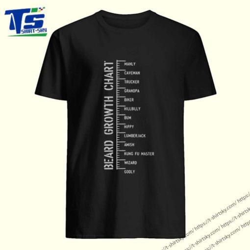Mens Beard Growth Chart shirt